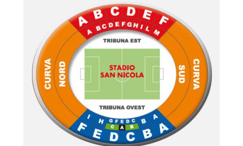 Plan Stadio San Nicola