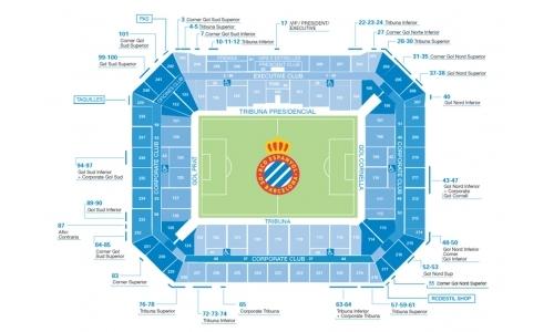 Plan Estadio del RCD Espanyol
