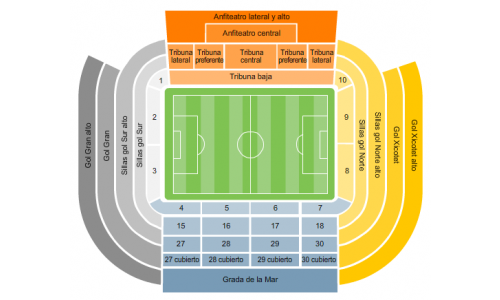 Plan Estadio de Mestalla